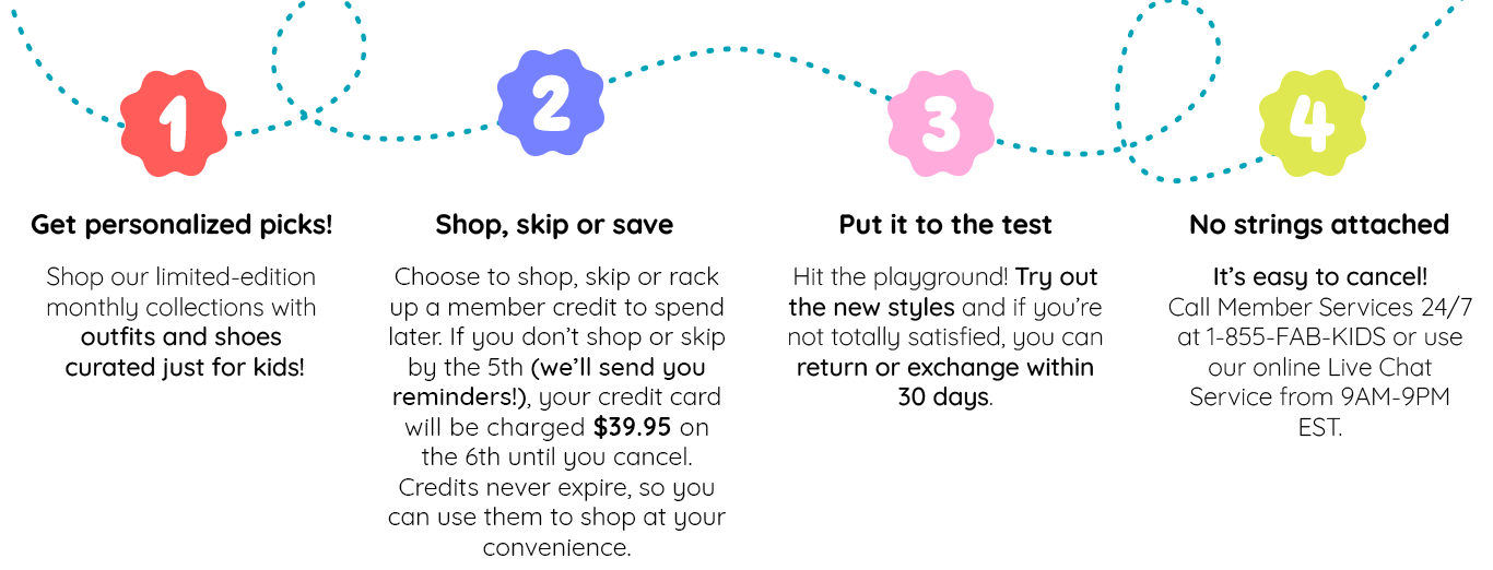 1. Get personalized picks! 2. Shop, skip or save 3. Put it to the test 4. No strings attached